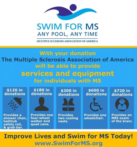 How You Can Help with Swim
